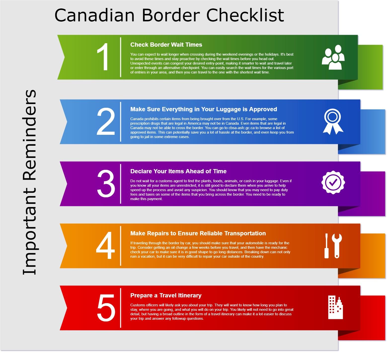 Canadian Border Checklist